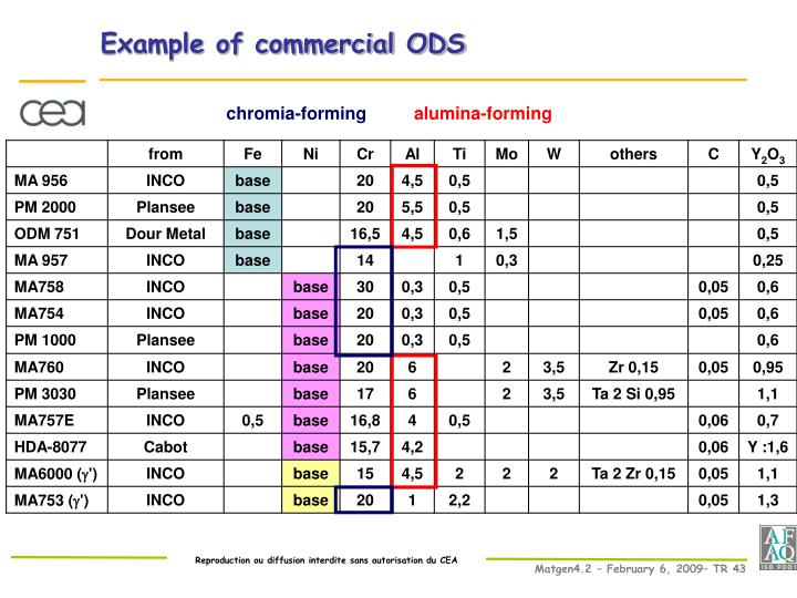Example of commercial ODS