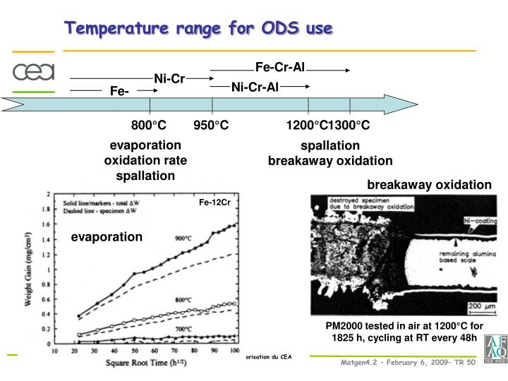 Temperature range for ODS use