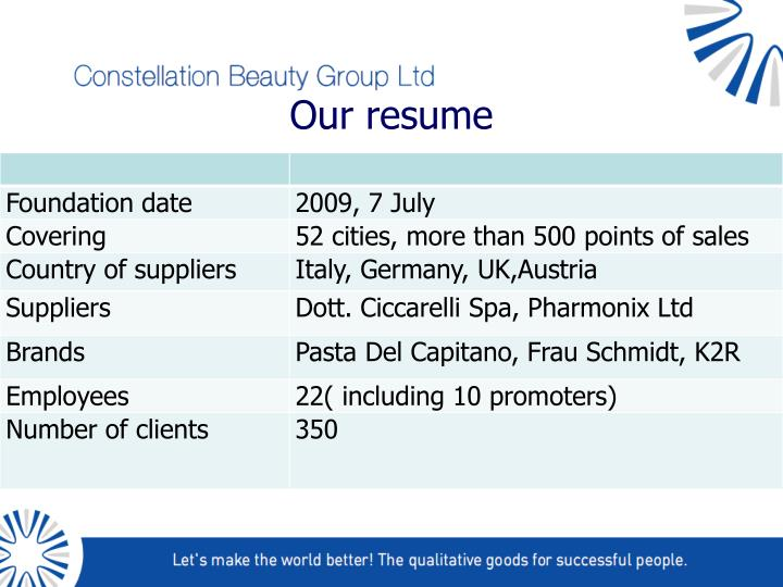 Our resume
