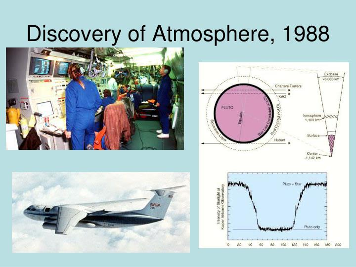 Discovery of Atmosphere, 1988