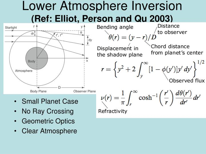 Lower Atmosphere Inversion
