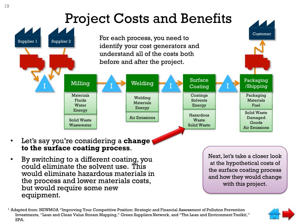 PPT - Deciding on and Financing Projects PowerPoint