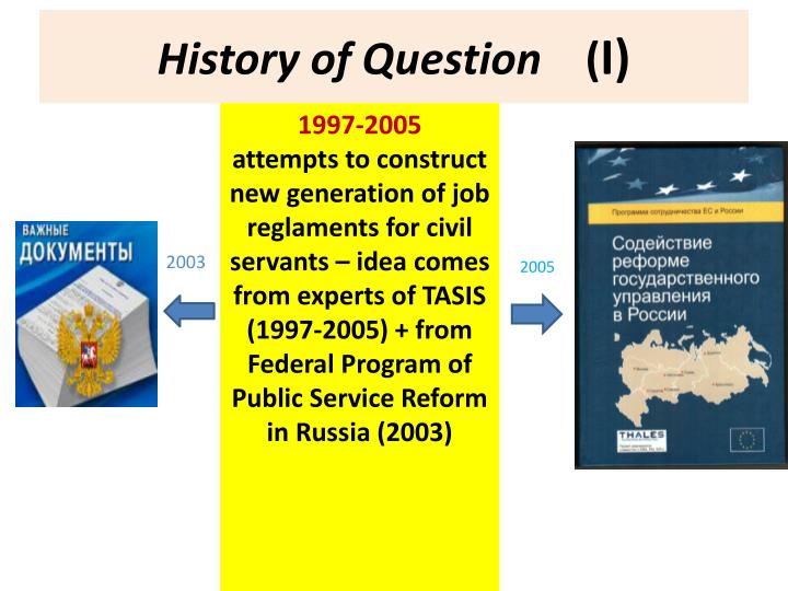 History of question i