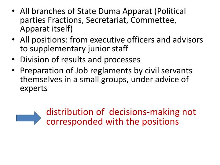 All branches of State Duma Apparat (Political parties Fractions, Secretariat, Commettee, Apparat itself)