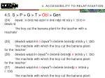 4 accessibility to relativisation8