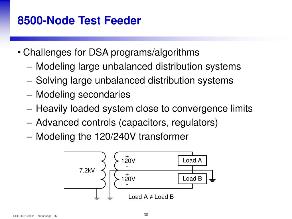 PPT - Distribution System Analysis and the Future Smart Grid