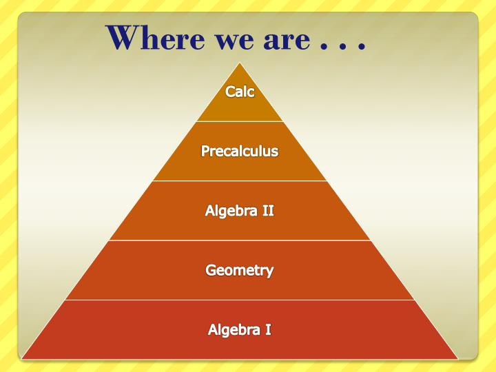 Where we are . . .