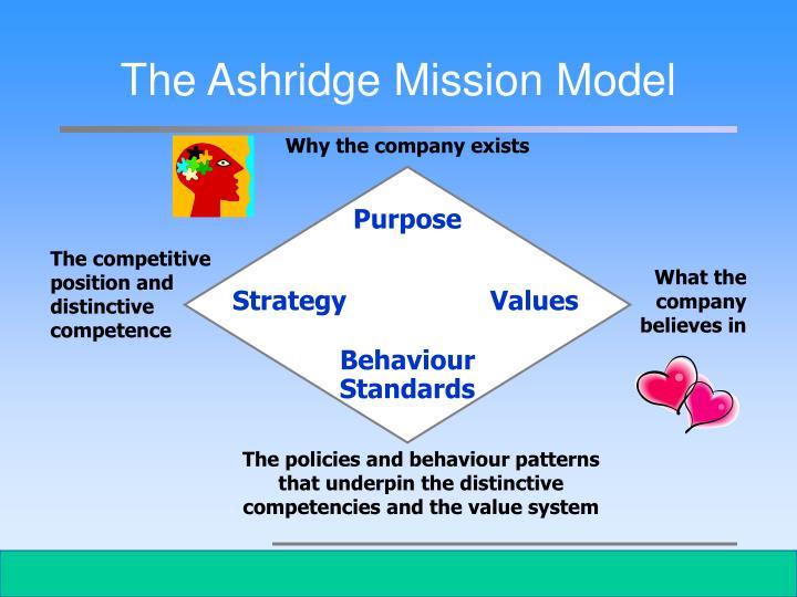 ppt - henry  understanding strategic management powerpoint presentation