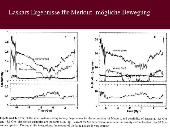 Laskars Ergebnisse für Merkur:  mögliche Bewegung