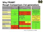 why fram rough comparison 1st generation