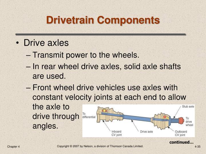 Drivetrain Components