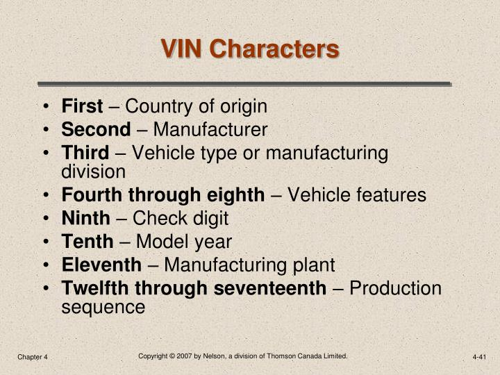 VIN Characters
