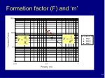 formation factor f and m