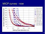 micp curves now