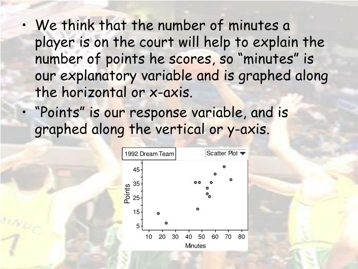 """We think that the number of minutes a player is on the court will help to explain the number of points he scores, so """"minutes"""" is our explanatory variable and is graphed along the horizontal or x-axis."""