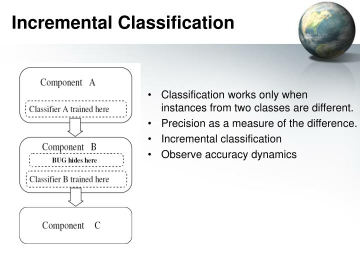 Incremental Classification