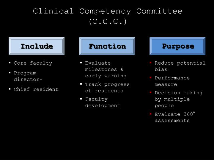 Clinical Competency Committee (C.C.C.)