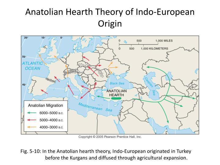 Anatolian Hearth Theory of Indo-European Origin