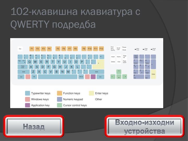 102-клавишна клавиатура с QWERTY подредба