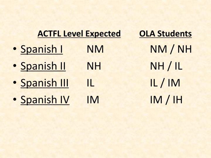 ACTFL Level Expected