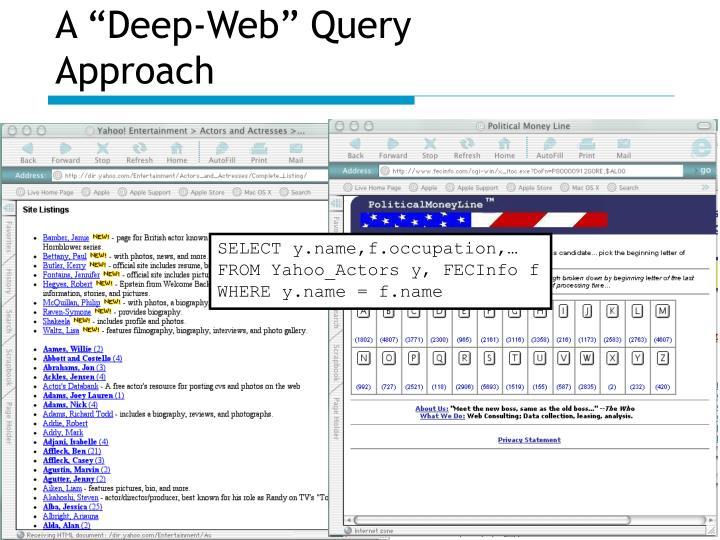 """A """"Deep-Web"""" Query"""