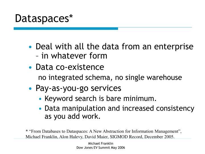 Dataspaces*