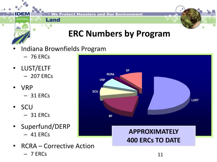 ERC Numbers by Program