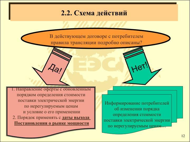 2.2. Схема действий