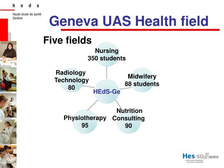 Geneva uas health field