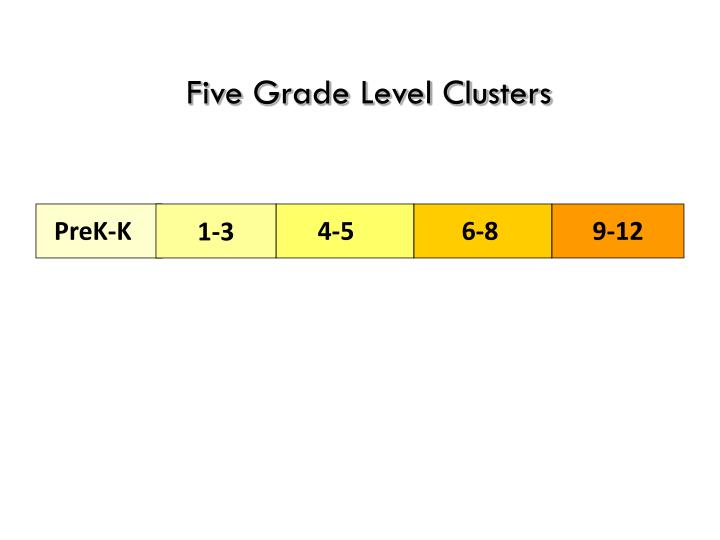 Five Grade Level Clusters