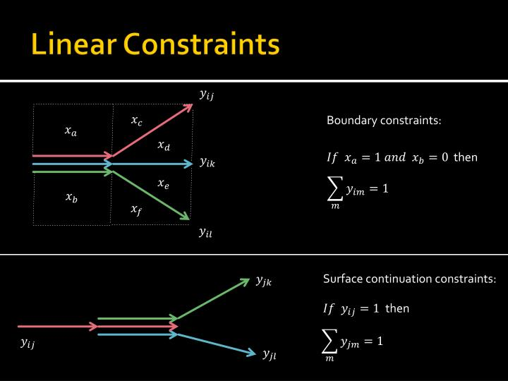 Linear Constraints