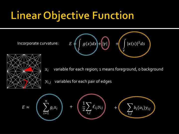 Linear Objective Function