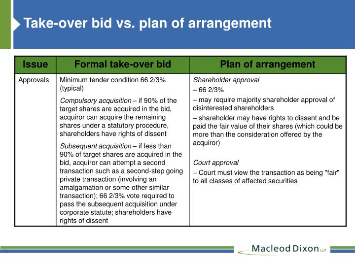 Take-over bid vs. plan of arrangement