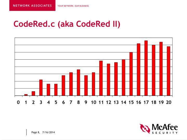 CodeRed.c (aka CodeRed II)