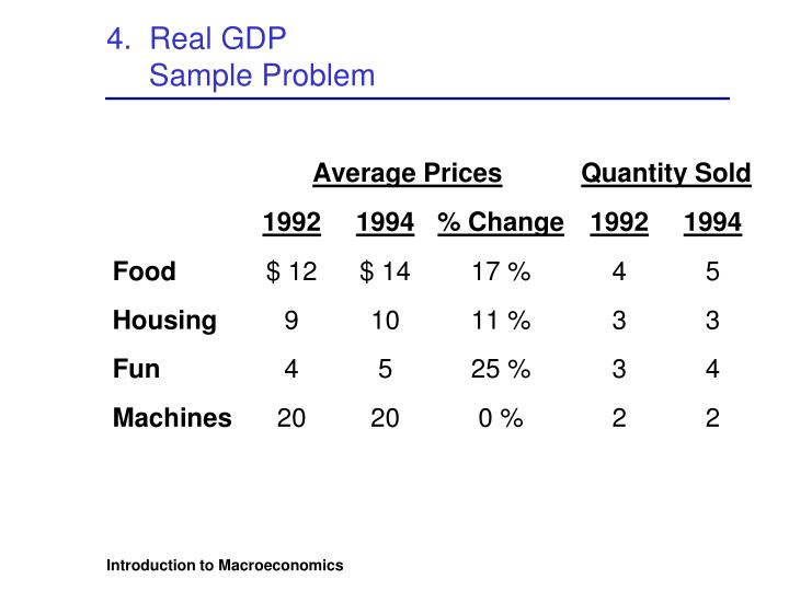 4.  Real GDP
