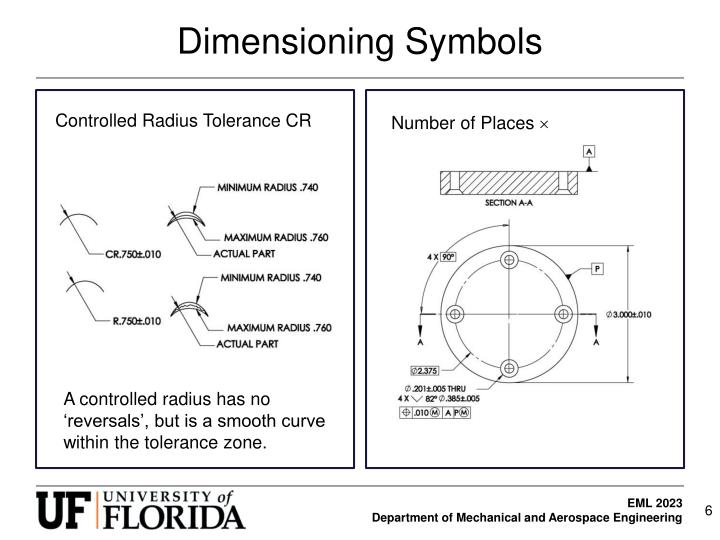Ppt Geometric Dimensioning And Tolerancing Powerpoint Presentation