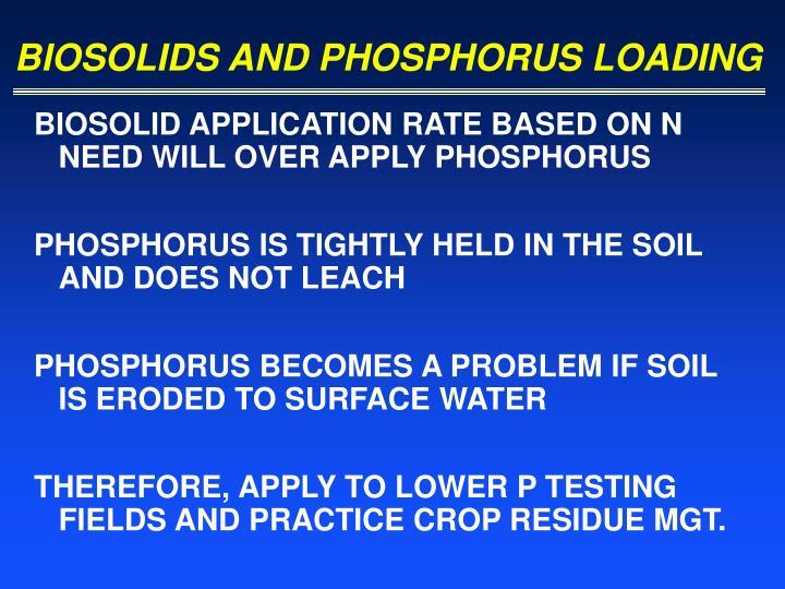 BIOSOLIDS AND PHOSPHORUS LOADING