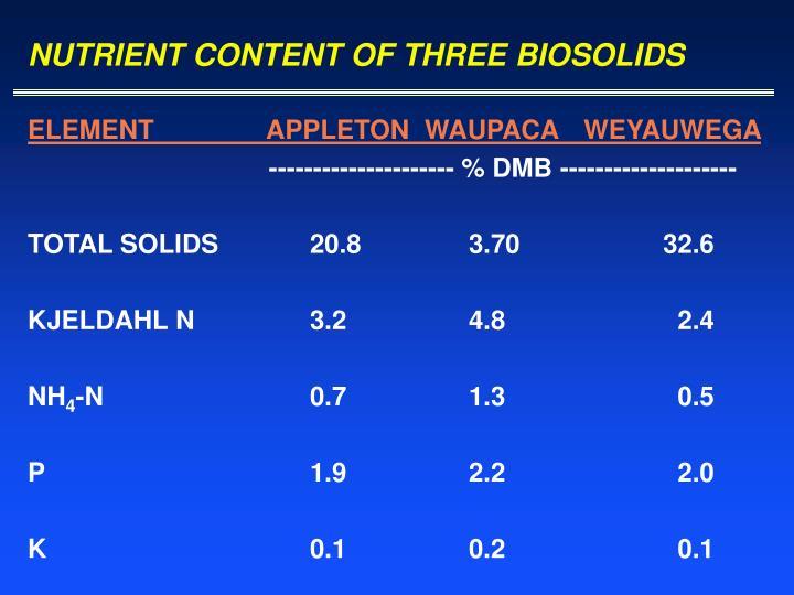 NUTRIENT CONTENT OF THREE BIOSOLIDS