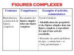 figures complexes