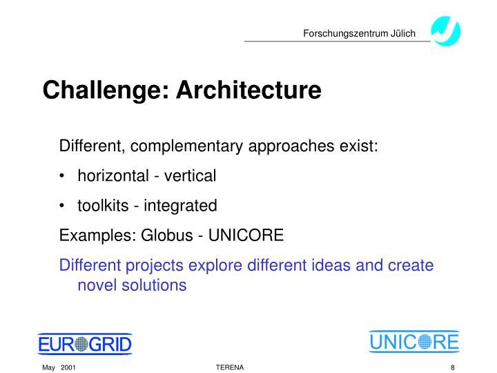 Challenge: Architecture