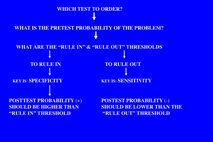 WHICH TEST TO ORDER?