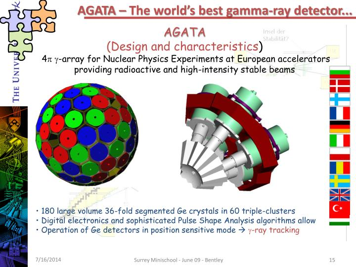 AGATA – The world's best gamma-ray detector...
