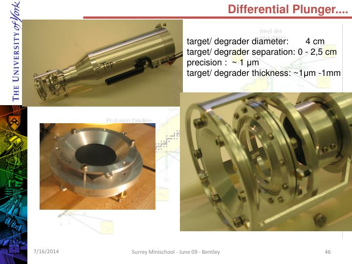 Differential Plunger....