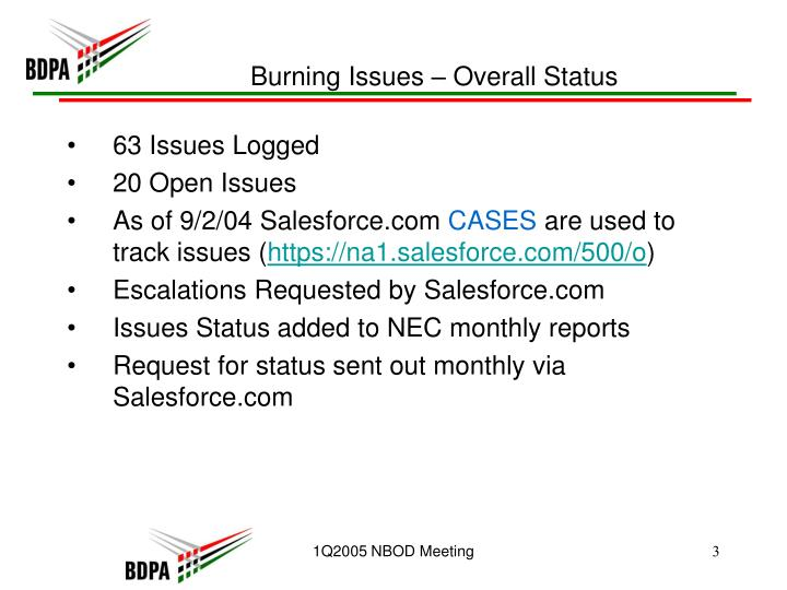 Burning issues overall status