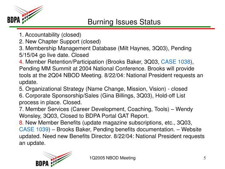 Burning Issues Status