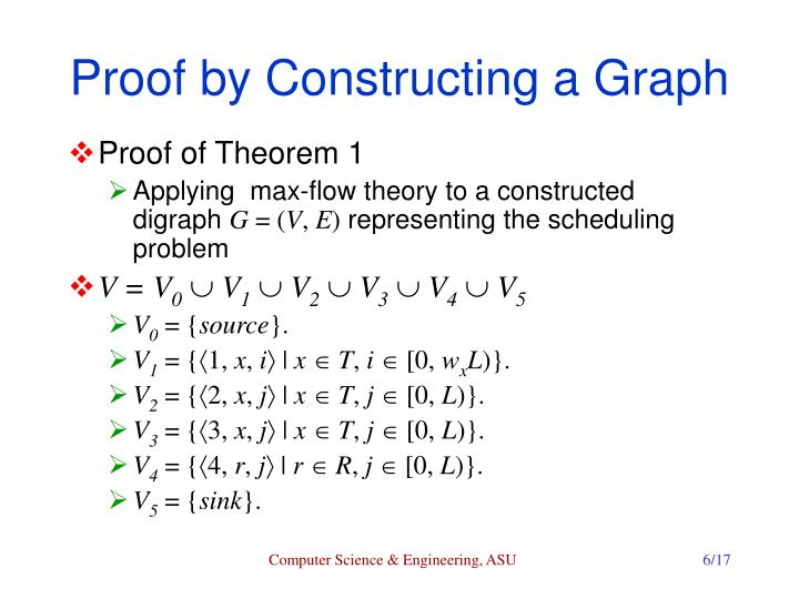 Proof by Constructing a Graph
