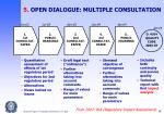 5 open dialogue multiple consultation