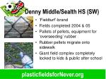 denny middle sealth hs sw
