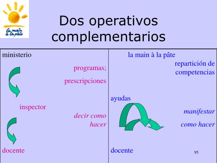 Dos operativos complementarios