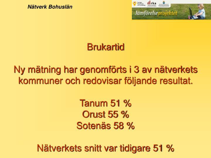 Nätverk Bohuslän